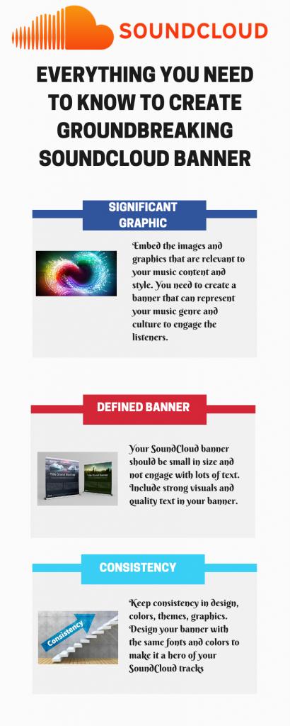 Make souncloud banner